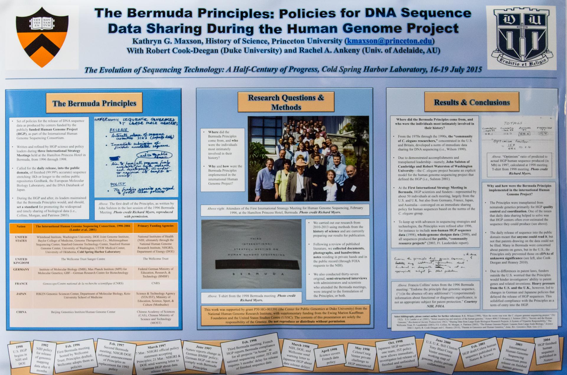 The Bermuda Principles