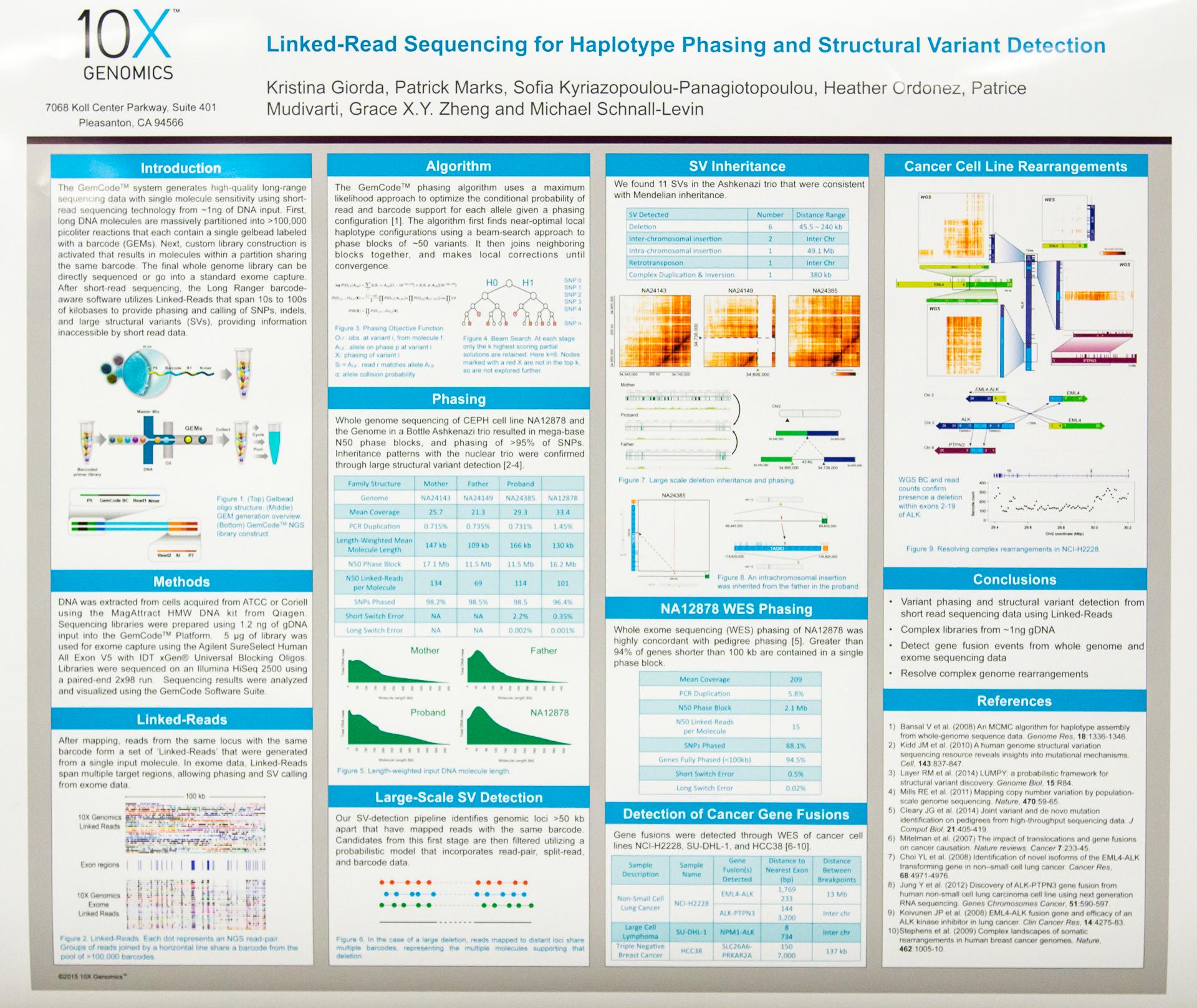 Link-Read Sequencing